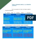 Diferencias Entre El Presente Simple y El Presente Progresivo o Continuo