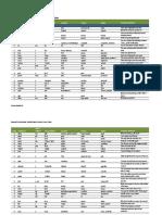 speakout pre-intermediate wordlist.pdf