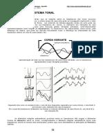 Origens do sistema tonal.pdf