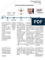 FUSIÓN-ESCISIÓN-DISOLUCIÓN-LIQUIDACIÓN.docx