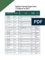 List Of Engineers having Supervison Certificate in 2017.docx
