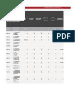 EEFF CIA MINERA PODEROSA 2014 - 2015.xlsx