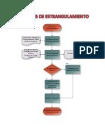 Flujograma - Patrones de estrangulamiento.docx