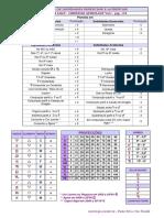 Dignidades Essenciais E Acidentais (Lilly).pdf