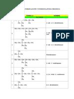 Ejemplos Formulas Organica
