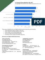 Sprechübungen Grafikbeschreibung + Redemittel