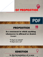 Eduction of Proposition