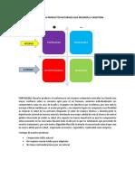 ANALISIS_FODA-PRODUCTOS_NATURALES_QUE_ME.docx