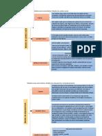 Modelos de Diagnóstico e Intervención Clínico N