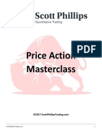 Price Action Masterclass