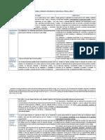 COMPARATIVO COPP 2009 2012.docx