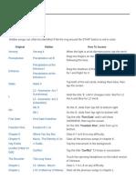 Category_Hidden Songs _ Cytus Wiki _ FANDOM Powered by Wikia