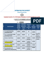 2.Faculty  of Commerce & Management_04.062018.pdf