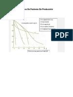 Grafica De Factores De Producción.docx