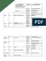 adrenergicos (1).docx