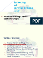 Grapes MRKG-KPI Report Oct