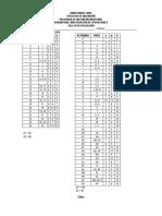 3 ESTIMACIONES DE TIEMPO.pdf
