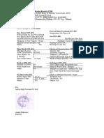 PQR Welder Certificate