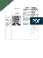 cuadro enfoques antropologia psicologica.docx