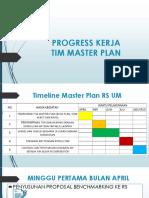 Progress Kerja Tim Master Plan