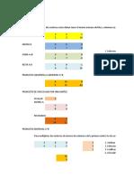 Clase 4 - Matrices