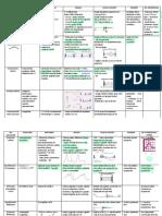 227491539-Anexo-Tabla-Valvulopatias.pdf