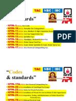Codes List