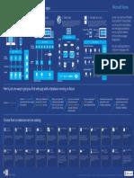 Microsoft Azure Infographic 2014.pdf