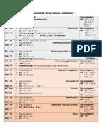 1A Grammar Class Overview Semester 2(1) (1)