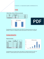 Informe Bioestadistica