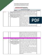 INDICADORES e seus critérios aditivos para AUTORIZAÇÃO DE CURSO.docx