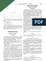 Estabelecimentos Alimentares - Legislacao Portuguesa - 2001/04 - Port nº 351 - QUALI.PT