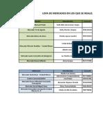 Lista de Mercados Para Fumigaciòn 2019