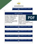 Cuadro Comparativo Entre Marco Normativo Niff y Decreto 2649