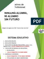 Presentación Fp Leganés