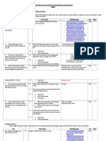Checklist Progress Ark