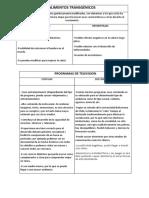 ALIMENTOS TRANSGÈNICOS.docx