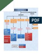 Fisio Endocrino 1 Diapositiva 6