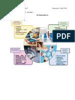 Portafolio de Curso Tendencias Educativas Del Siglo XXI Grupo 1