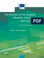 EU Education Structure 2017 2018.pdf