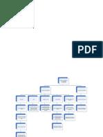 MAP AD III.docx