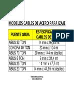 Datos Cables de Acero