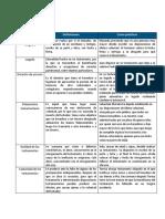 PPABOGACIA_Documentacioncomplementaria17