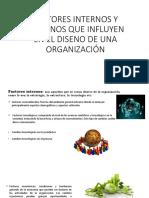 Factores Internos y Externos Que Influyen en El (1)