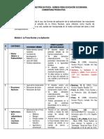 Modulo 6.3 Fisica Quimica