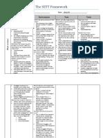 blog 3- the sett framework