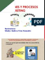 Sesión 2 - Funciones y Procesos Del MKT