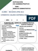 Trabajo Fuentes Del Derecho Administrativo