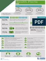 nami infographic