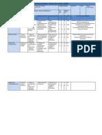 Análisis del Modo y Efecto de la Falla(amef).docx